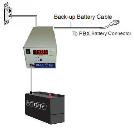 Bộ nguồn DIAMOND dùng cho tổng đài Panasonic KX-TES824